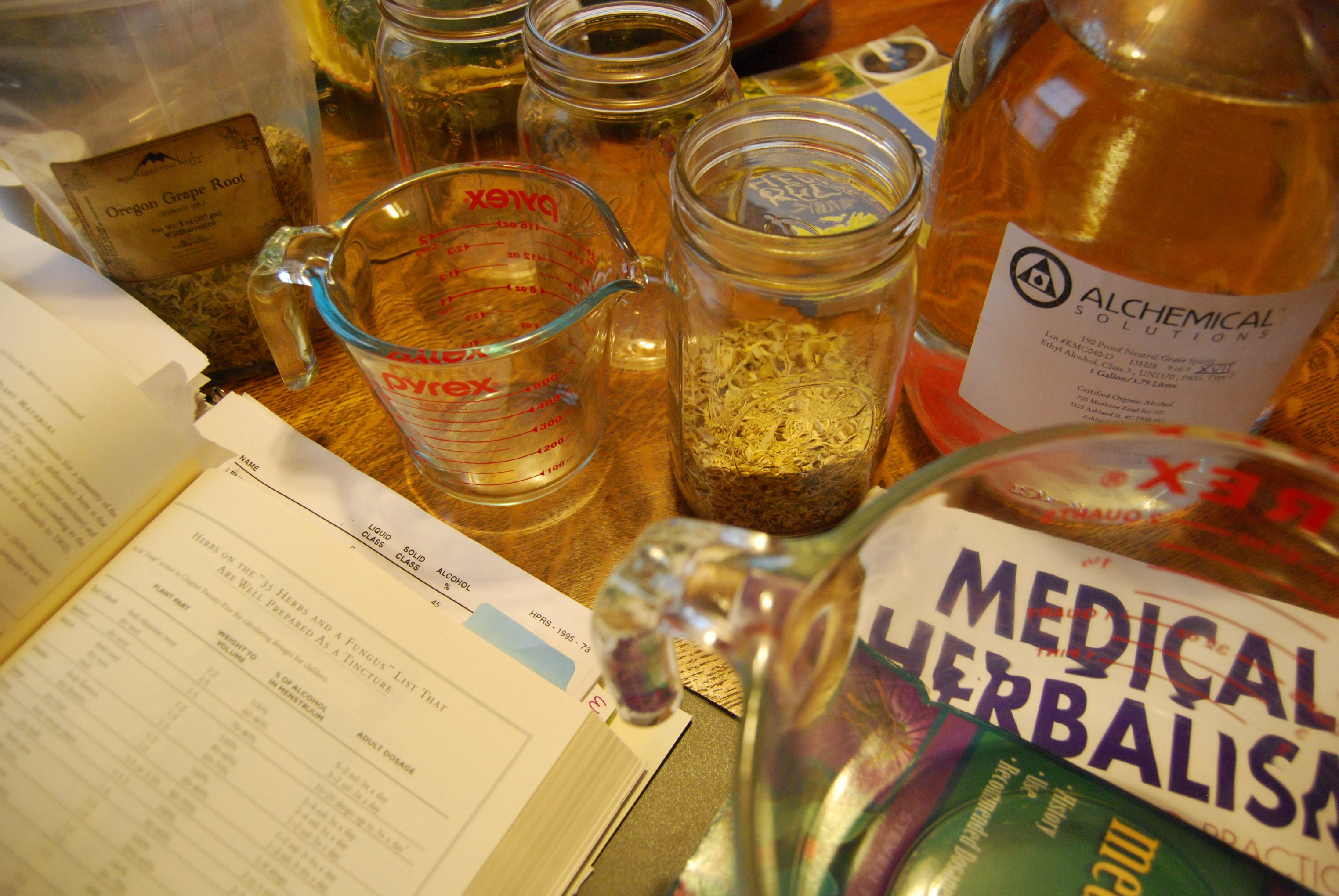 Private Instruction: The Art of Herbalism